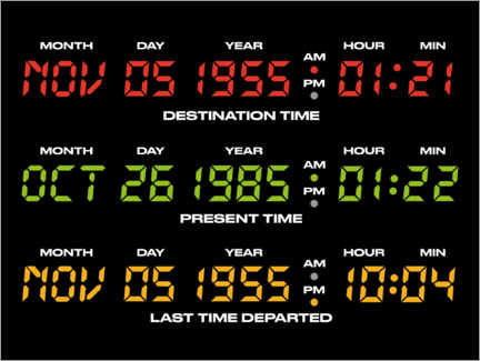 Premium poster  Back to the future countdowns
