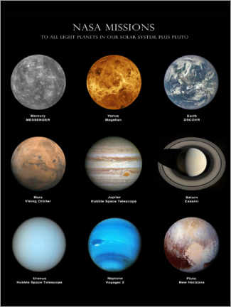 Premium poster  Planets of the solar system