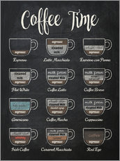 Canvas print  Coffeetime - Typobox