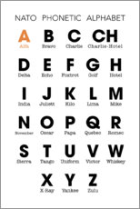 Premium poster  NATO phonetic alphabet - Typobox