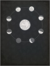 Premium poster Floral Moon Phases