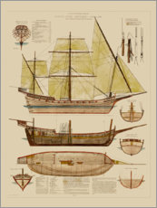Acrylic print  Antique ship plan - Vision Studio