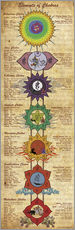Gallery print  Elements of chakras - Sharma Satyakam