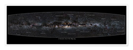 Premium poster  Milky Way, labeled (english) - Jan Hattenbach