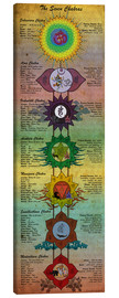Canvas print  The seven chakras - Sharma Satyakam