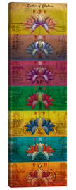 Canvas print  System of Chakras Contrastive View - Sharma Satyakam