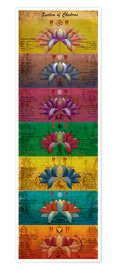 Premium poster System of Chakras Contrastive View