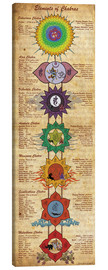 Canvas print  Elements of chakras - Sharma Satyakam