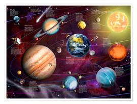 Premium poster  Our solar system - English - Garry Walton
