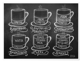 Premium poster Coffee Cups