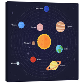 Canvas print  The Solar System - Kidz Collection