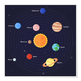 Premium poster  The Solar System - Kidz Collection