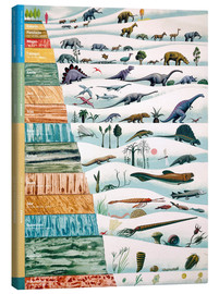 Canvas print  Dinosaurs and geological history (German)