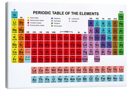 Canvas print  Periodic Table of the Elements
