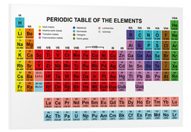 Foam board print  Periodic Table of the Elements
