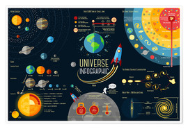 Premium poster  Universe infographic - Kidz Collection