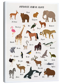 Canvas print  Learn the ABC - Kidz Collection